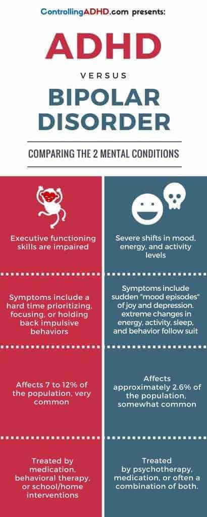 comparing adhd and bipolar